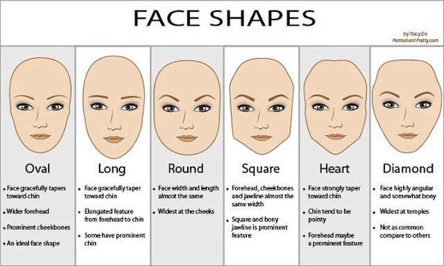 face shape personality