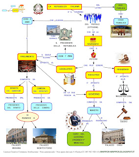 Mapper repubblica italiana for Composizione del parlamento italiano oggi