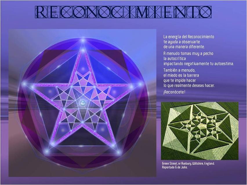 geometria significado: