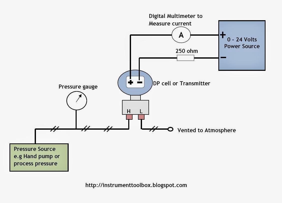 Cara kalibrasi dan gambar rangkaian kalibrasi Differential Pressure Transmitter