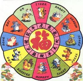 BLOG DE INGLÉS: CHINESE NEW YEAR - 23 JANUARY 2012