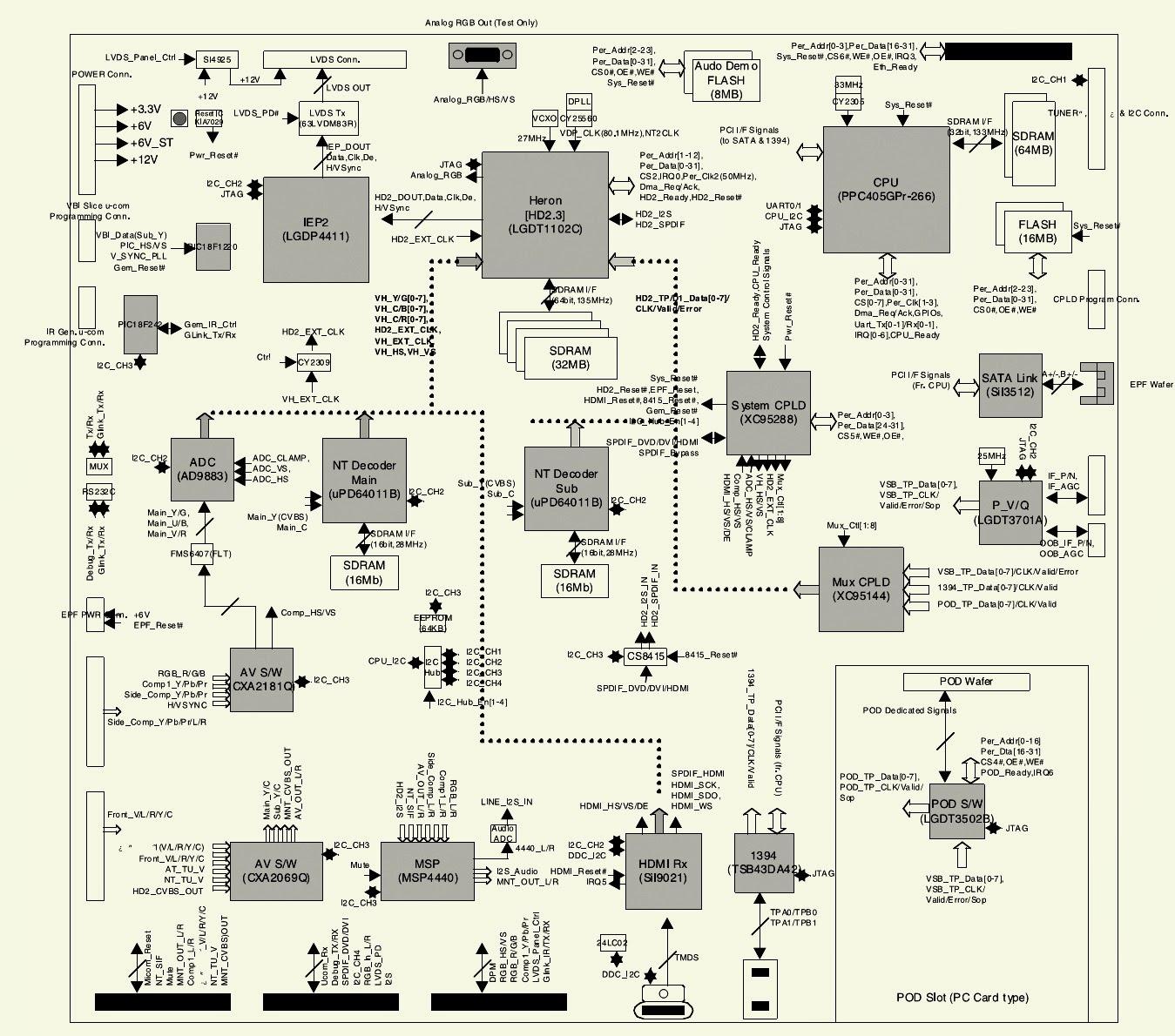 Lg 32lx1d user manual 32 lg electronics array lg 32lx1d ua lcd tv troubleshooting chart electro help rh electronicshelponline blogspot com fandeluxe Images