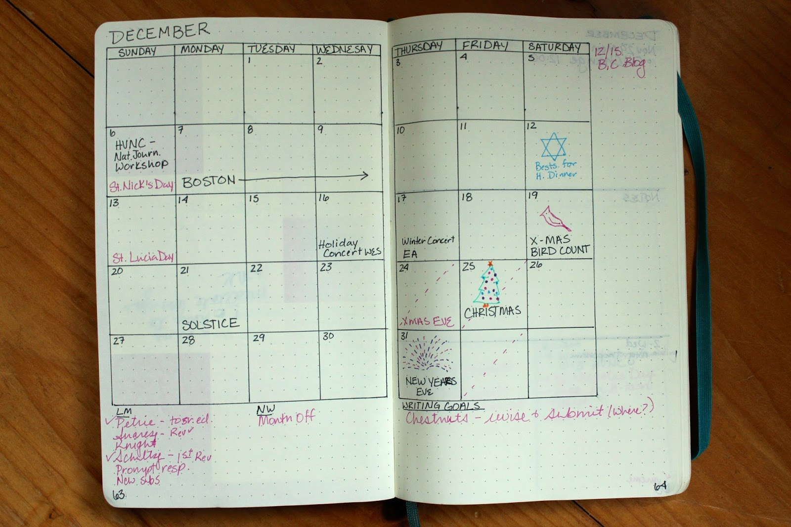 Calendar Bullet Journal : Remains of the day new year me part bullet