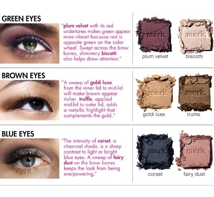 Best Eye Shadow Shade For Your Eye Color