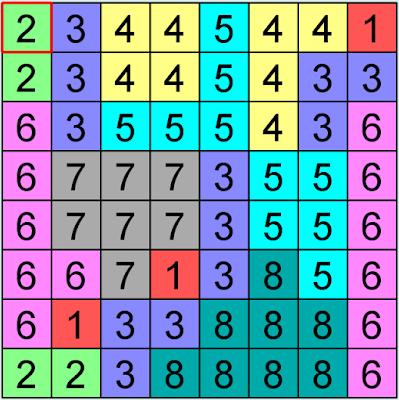 Fillomino Puzzle Solution