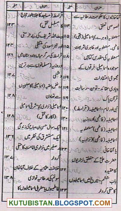 Contents of Ismaeeliya Bohriyon Aur Agha Khaniyon Ka Taruf by Tanzim Hussain