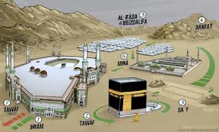 Haji dan Umroh