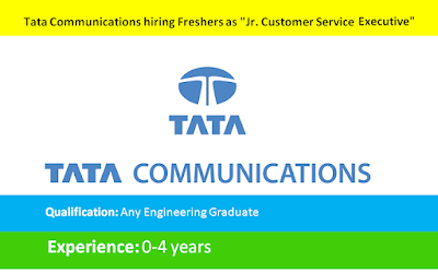 Tata Communications hiring Freshers
