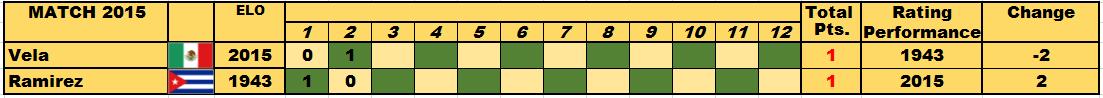 Standings table