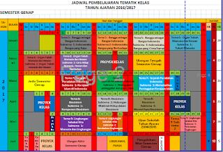 Jadwal Pelajaran SD Excel Tematik Kurikulum 2013 Kelas 1,2,4 Dan 5
