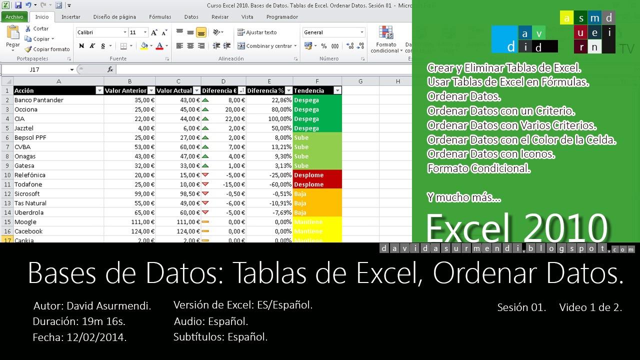 Curso Excel 2010. Bases de Datos: Tablas de Excel, Ordenar Datos ...