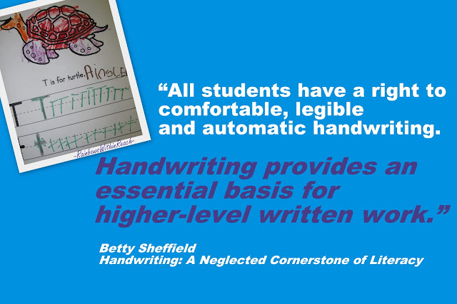 Handwriting, Literacy, Early Literacy, writing, school, kindergarten
