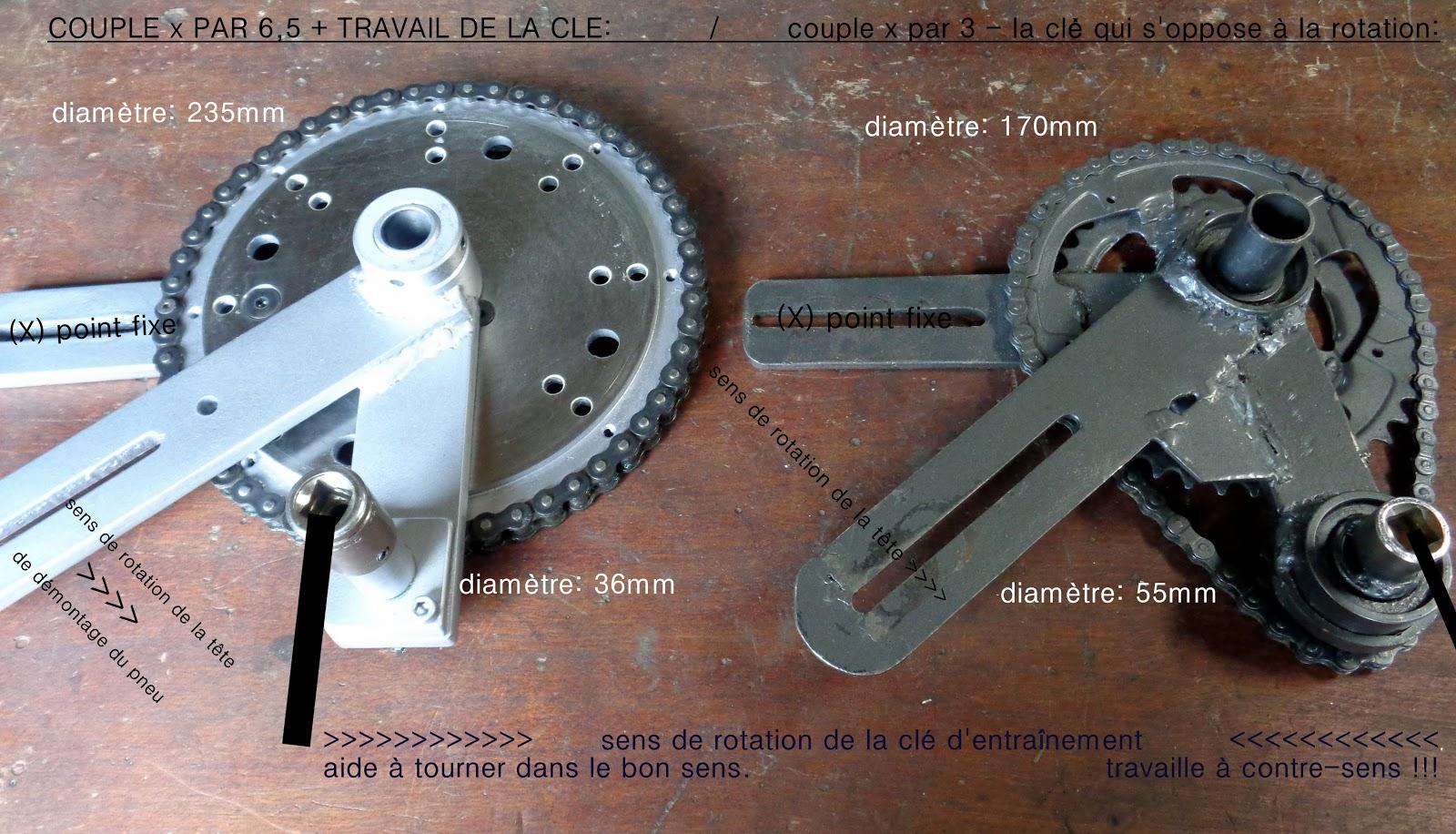 Voyages moto de jean louis changer ses pneus moto d montage montage qui - Comment marche un ouvre boite ...