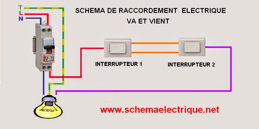 schema electrique branchement cablage. Black Bedroom Furniture Sets. Home Design Ideas