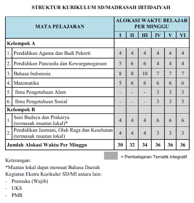 Read more on Download buku siswa kurikulum 2013 sma kelas x terampil .