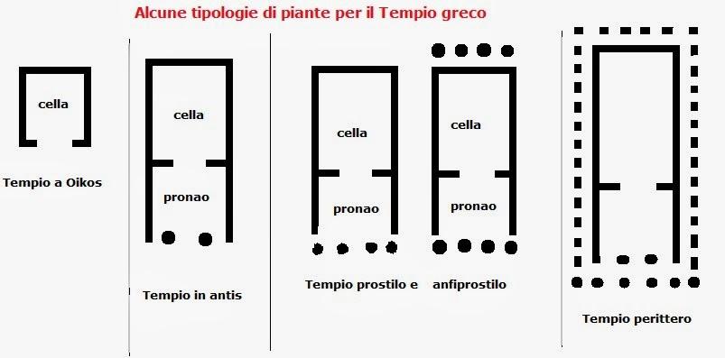Tempio periptero