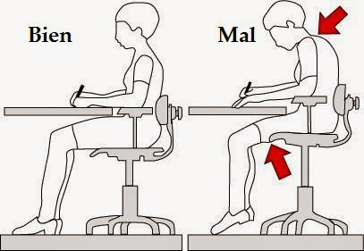Resultado de imagen para postura correcta para estudiar