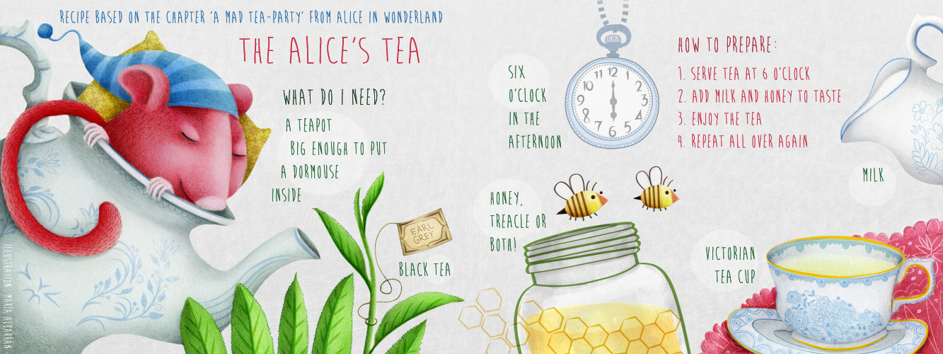 A recipe based on Alice in Wonderland