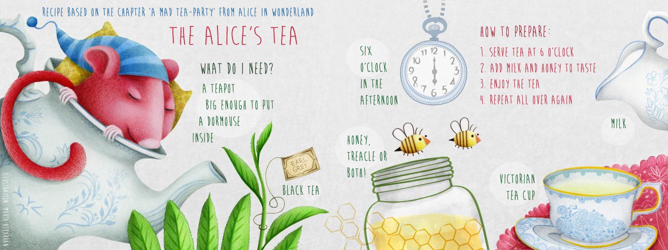A recipe based on Alice in Wonderland