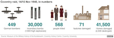 http://www.bbc.com/news/uk-england-coventry-warwickshire-34746691