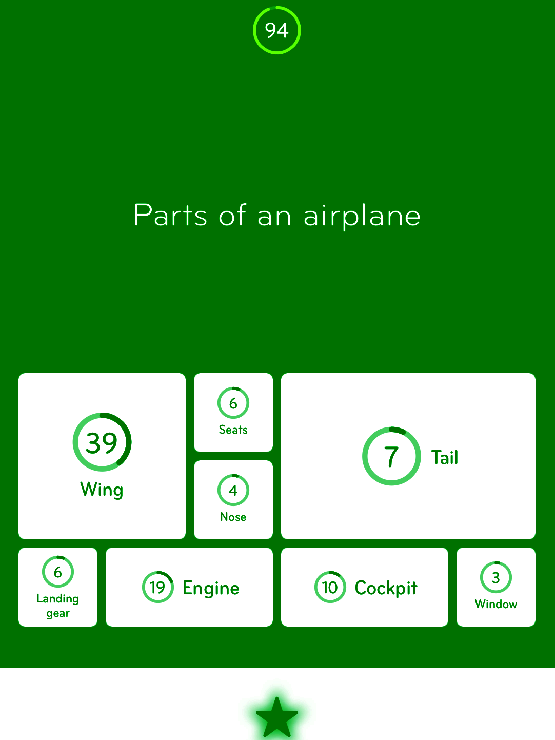 94 level 16 parts of an plane answer cheat 94