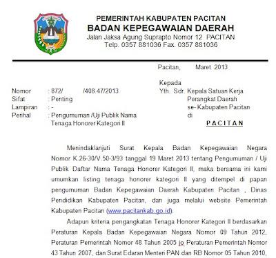 Honorer Kategori II tahun 2013