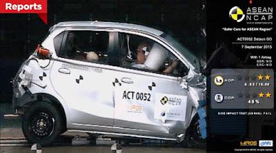 Berkat Airbag, Hasil Tes Tabrak Datsun GO Panca Spek Indonesia Membaik