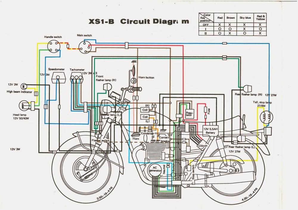 all xs1b motor bikewiring diagram