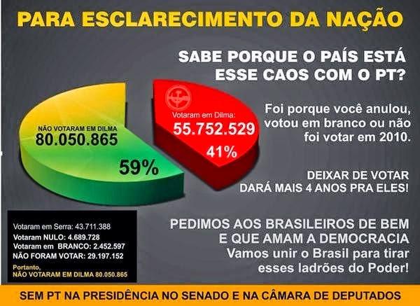 NÃO VOTA NULO, PORRA!!! VOTA EM MARINA!!!