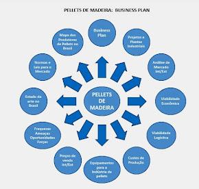 Consultoria Industrial - Pellets