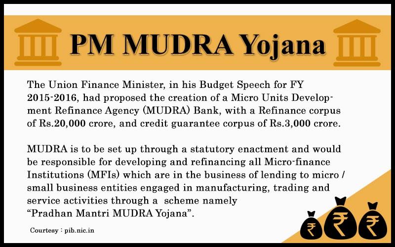 Mudra Yojana Application Form Bank Of Baroda on