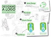 Designing a Logo: A summary