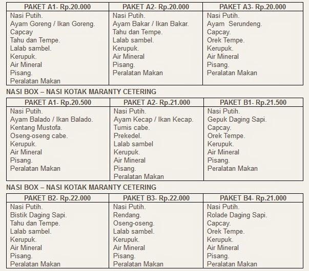 Daftar Harga Nasi Box di Walini