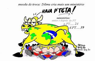 Uma vaga representando o Estado tendo pendurado em suas tetas os ministros que dão sustentação ao governo.