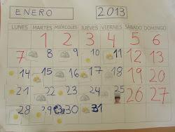 ¿Quereís saber el tiempo del mes pasado?