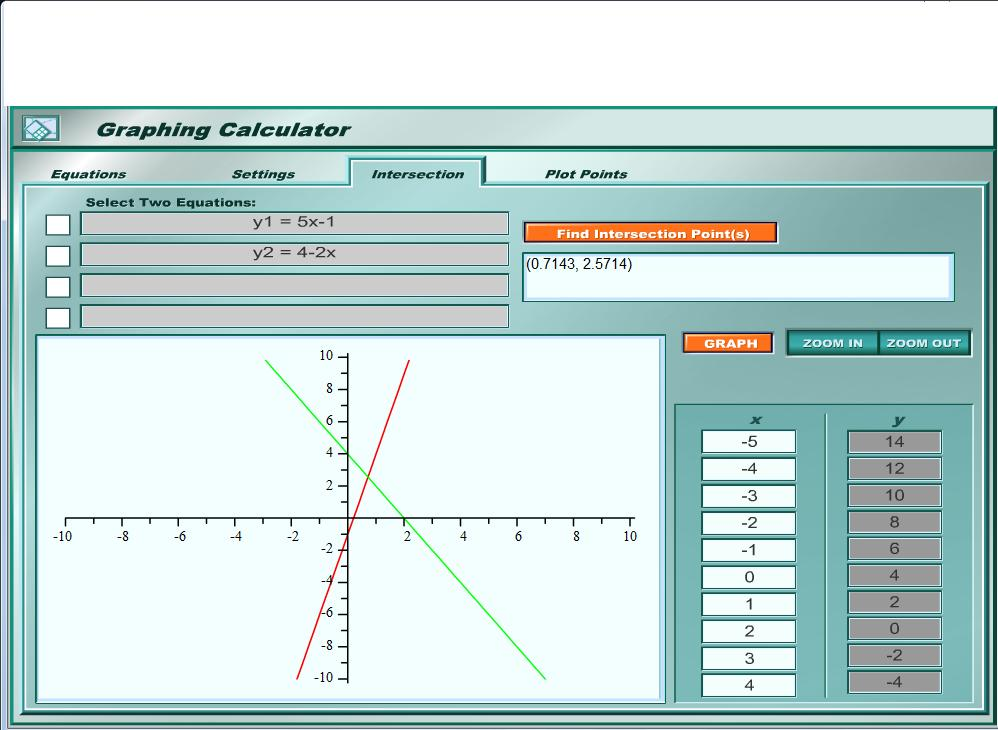 snm103: holt online graphing calculator-