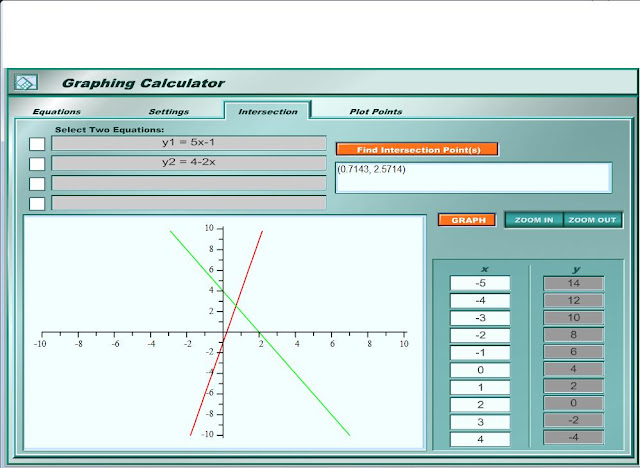 online graphene oxide in environmental remediation