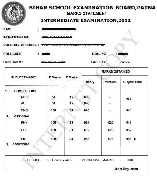 bihar board inter 2012 result marks sheet