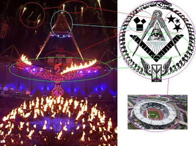 Illuminati-Occult-olympic
