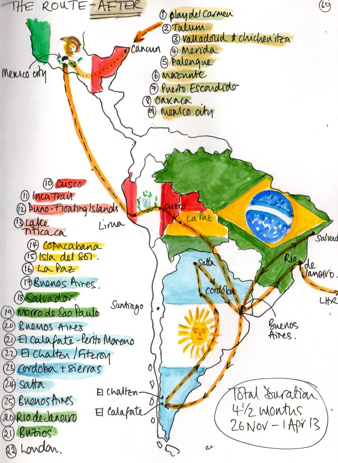 resource of things im passionate about my mexico south america travel diary 127 days