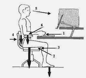 Frankly, Not Many People Think About The Height Of Their Chair Armrests  Very Often. They Either Work, Or Work Well Enough That Itu0027s Not The First  Thing You ...
