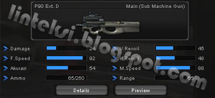 Senjata PointBlank P90 Ext. D