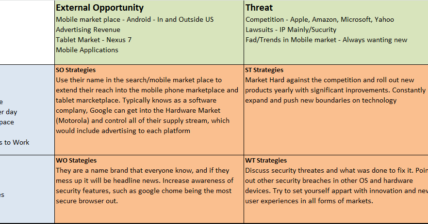 motorola inc strengths and weaknesses Find free swot analysis for motorola mobility and read swot analysis for over 40,000+ companies and industries detailed reports with strength, weaknesses.