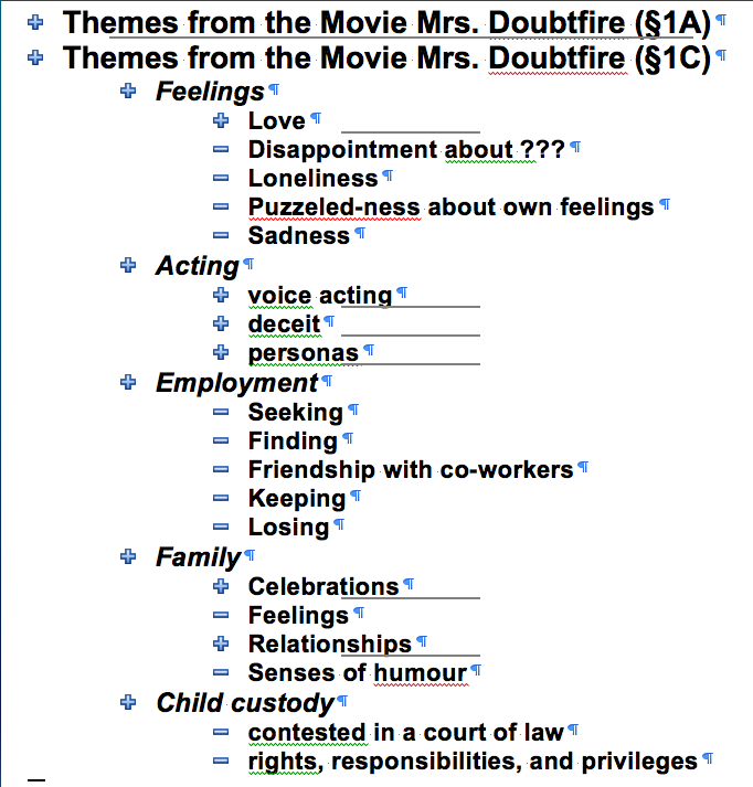 The Outsiders Thematic Essay Outline Template