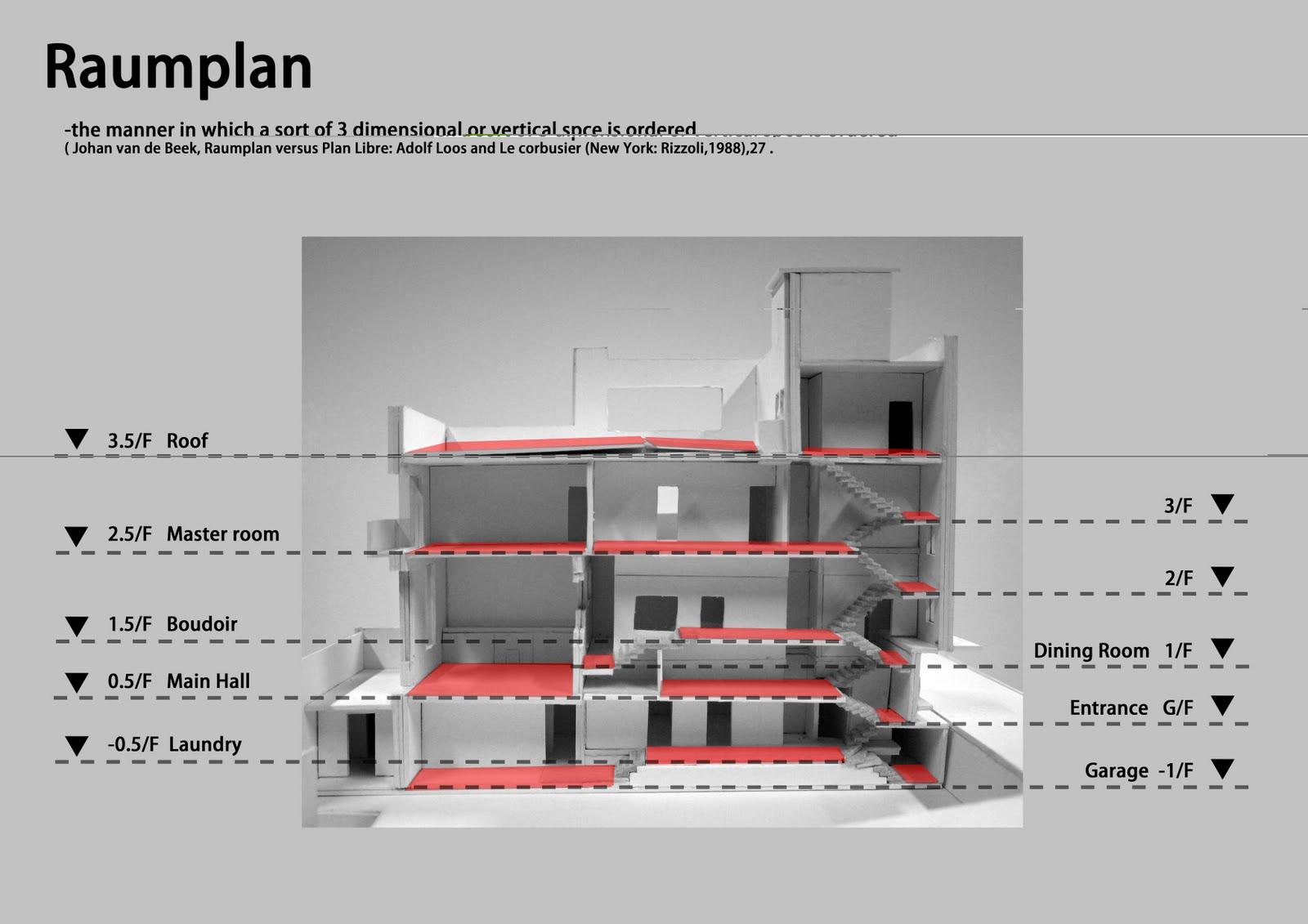 alexandra design analysis of villa muller. Black Bedroom Furniture Sets. Home Design Ideas