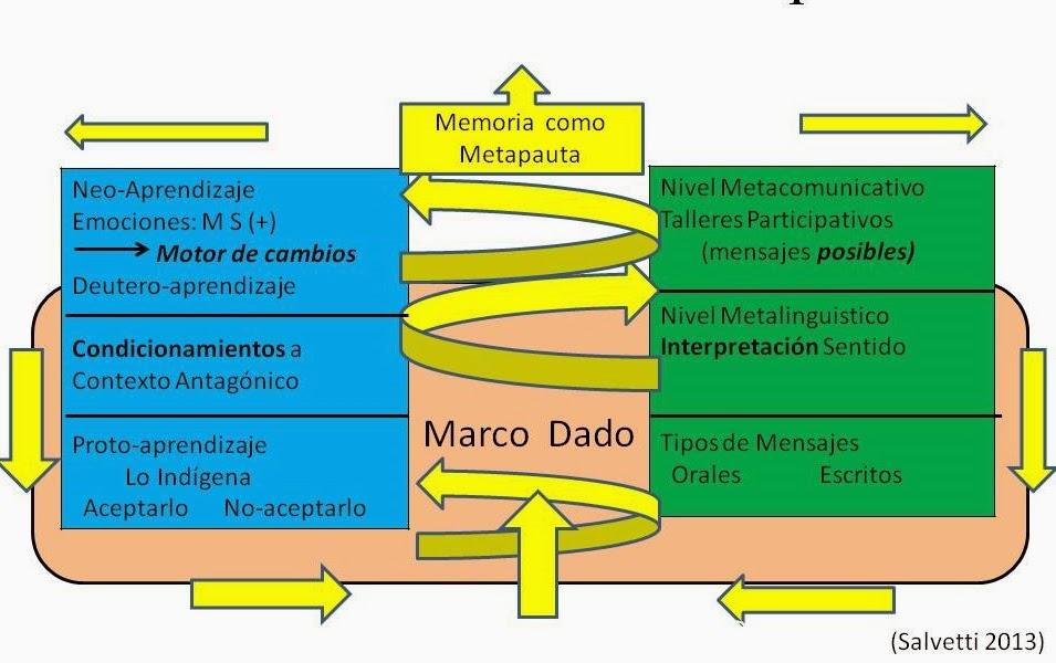 fronteras de antropologia: Anexo II Procedimientos metodológicos ...