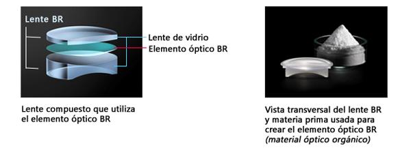 Canon-crea-nuevo-elemento-óptico-lentes-cámaras