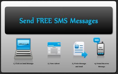 Send Free Sms Uk