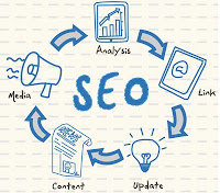 best websites to check domain authority online seo