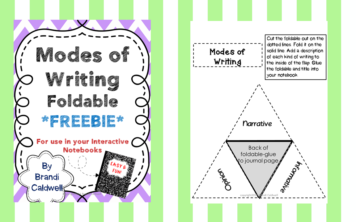 writing modes Use our handy quiz to see what you know about rhetorical modes of writing, and use the printable worksheet as a quick reference these materials.